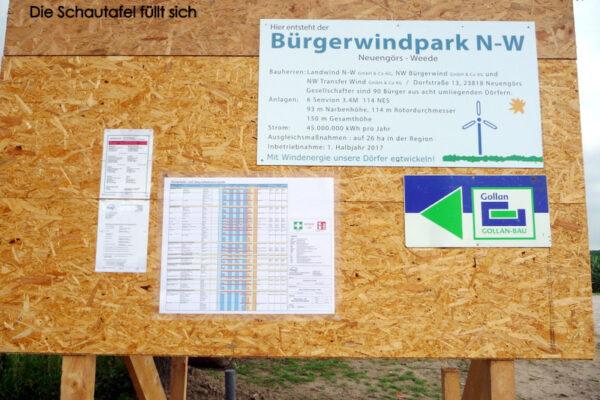 Bürgerwindpark Neuengörs-Weede