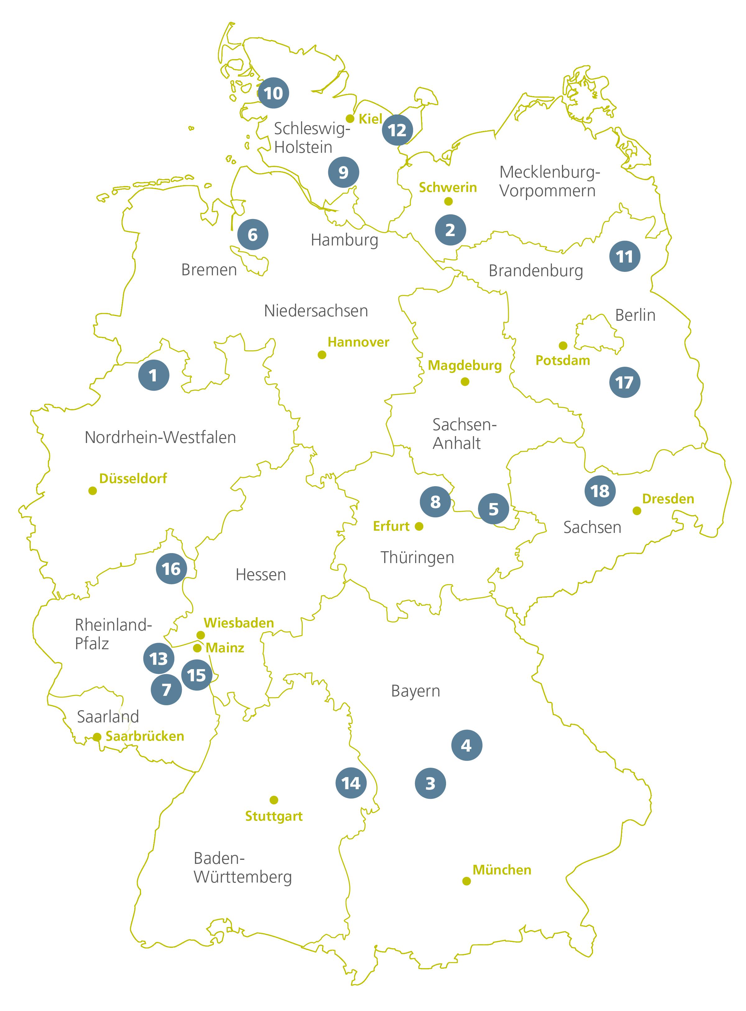 Deutschland desktop